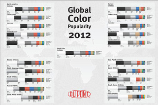 DuPont Helps Us Predict Most Popular Car Colors of 2013