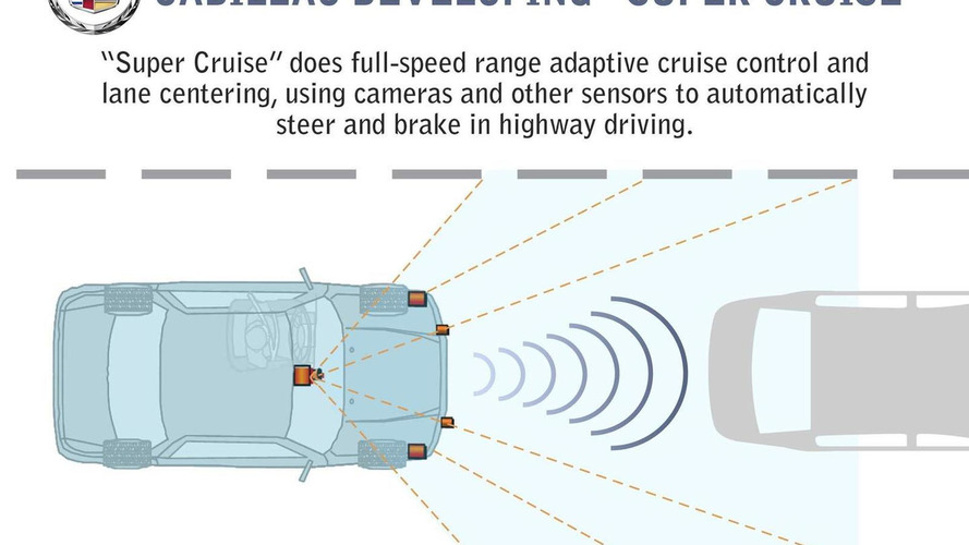 Cadillac semi-autonomous driving system coming in two years