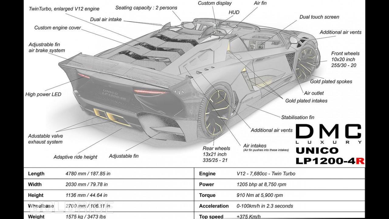 DMC Lamborghini Aventador Unico LP1200-4R