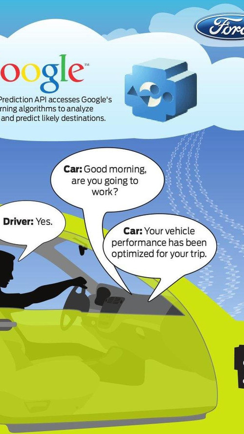 Ford using Google Prediction API for smarter driving efficiency research