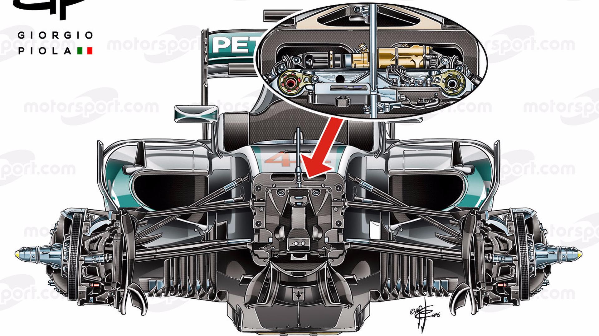 Tech analysis: What's behind Mercedes suspension controversy