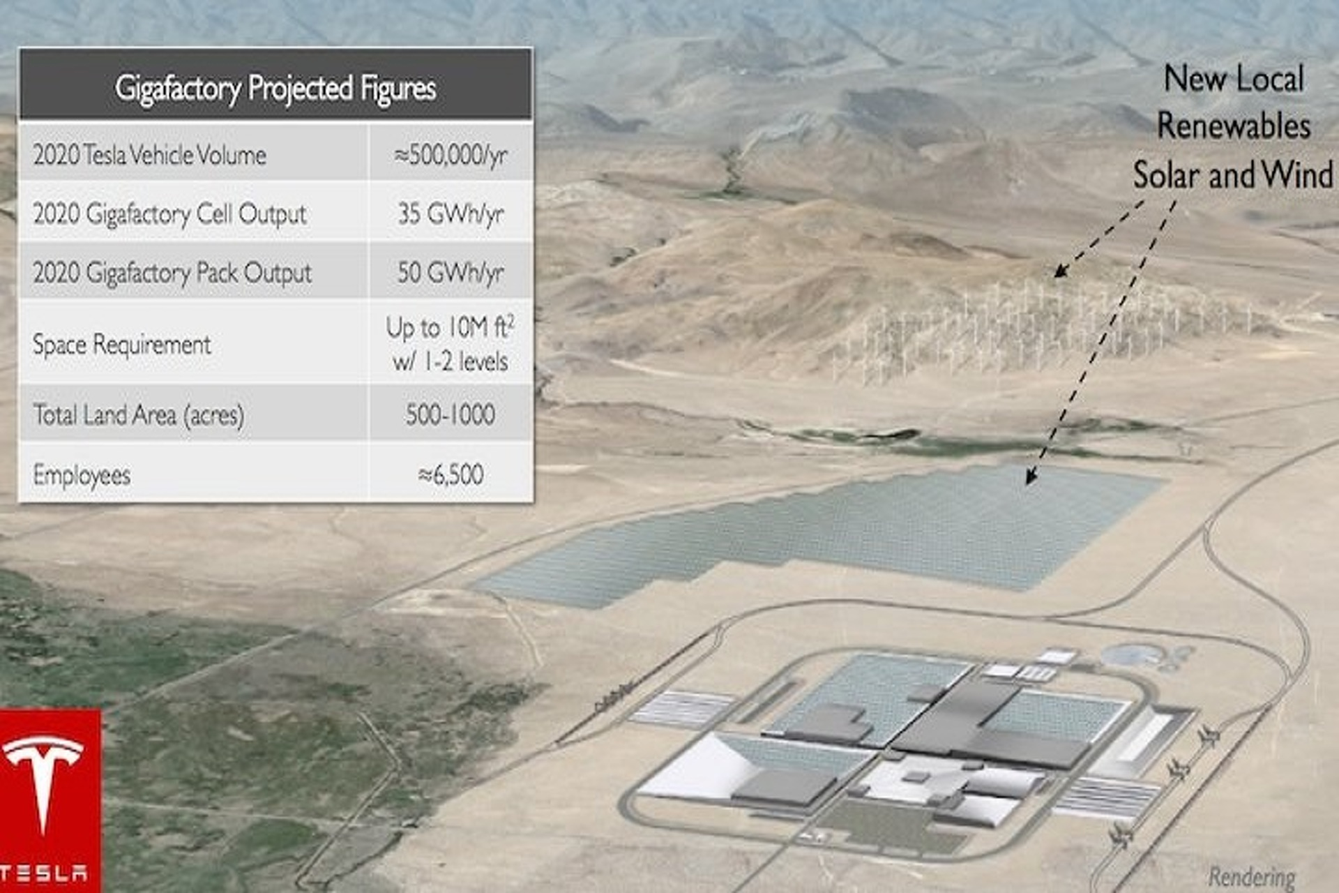 What Really Happened During the Tesla Gigafactory Incident?