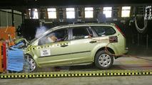 Ford Advanced Crash Test Dummies