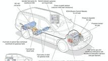 Volvo Multi-Fuel Prototype