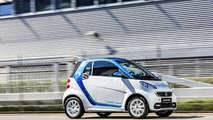 Smart ForTwo Electric Drive will be the cheapest EV in America