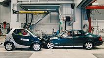 smart crash testing
