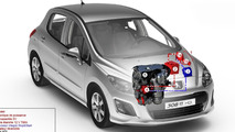 2011 Peugeot 308 facelift unveiled