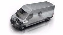 Renault acquiert un spécialiste de l'électrification des utilitaires