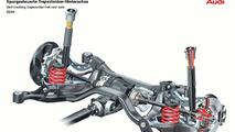 Audi A6 rear suspension