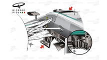 Technical debrief: Mercedes's unparalleled development