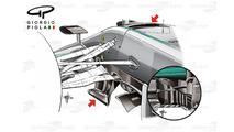 Technical debrief: Mercedes' unparalleled development