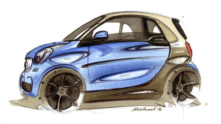 2015 Smart fortwo and forfour pricing announced (UK)