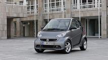 2013 smart fortwo facelift II 01.02.2012