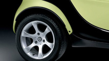 smart fortwo Additional Equipment