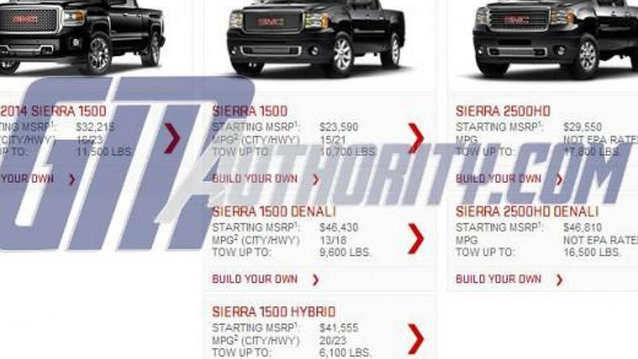 2014 GMC Sierra Denali leaked photo 05.6.2013