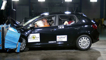 Top Ratings for Seat Ibiza in Safety Tests