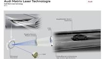 Audi Matrix Laser headlights announced