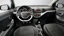 Kia Picanto engine details announced