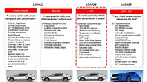 2011 Dodge Challenger specs leaked
