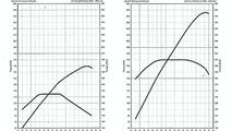 Chrysler Crossfire SRT-6 Charts