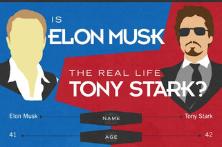 Elon Musk: The Real Life Tony Stark?