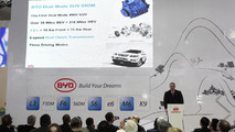 BYD press conference in Detroit 10.01.2011