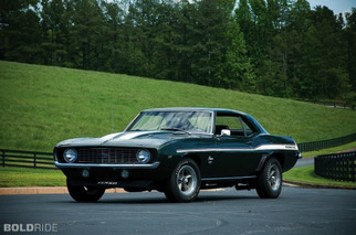 Retort: The Appeal of American Muscle Cars