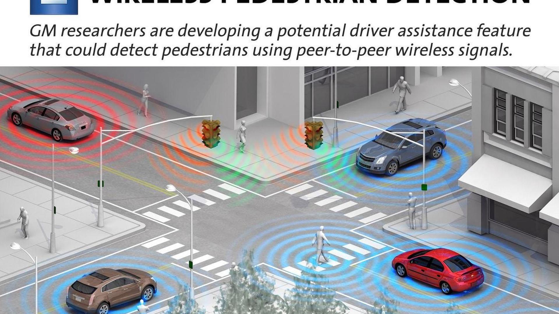 GM developing wireless pedestrian detection system [video]