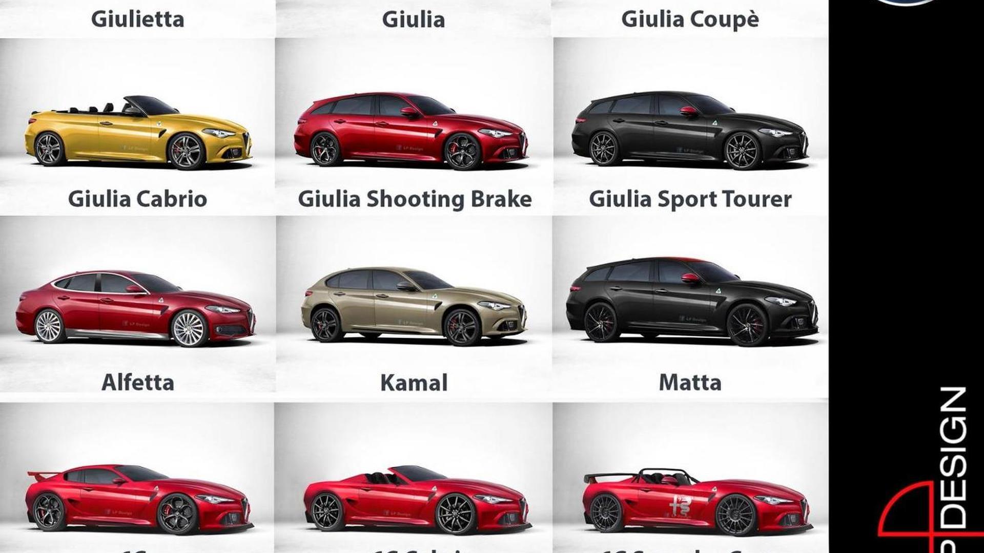 Alfa Romeo future lineup imagined