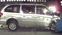 Chrysler Voyager RHD Underachieves in Crash Rating