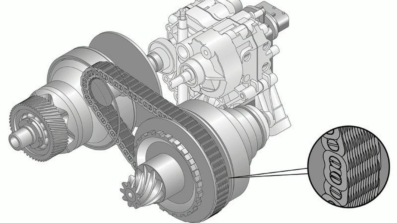 Audi multitronic; Variator with Link-plate chain