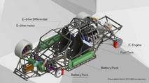Sin Cars R1 550 Plug-in Hibriti