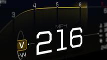 Ford GT dijital gösterge paneli