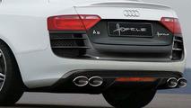 Hofele R8-Look Body Kit for Audi A5 - 800
