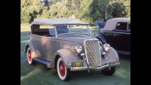 Ford Phaeton