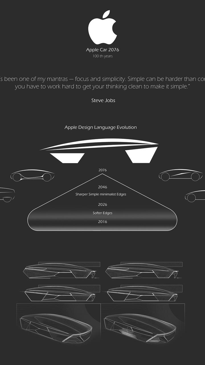 Idea behind the design