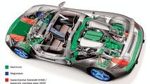 Carrera GT hafif metal kullanımı