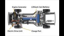 Ein-Liter-Auto aus USA