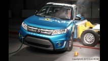 Sem airbag de joelho e frenagem autônoma de série, 500X leva 4 estrelas no EuroNcap