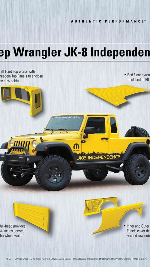 Jeep Wrangler JK-8 Independence package launched [video]