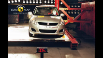 Crash Test Suzuki Swift
