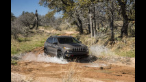 Nuova Jeep Cherokee