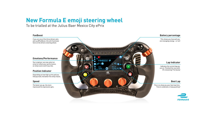 Formula E To Trial Live Emoji Technology
