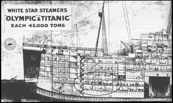 The Classic Cars of the Titanic