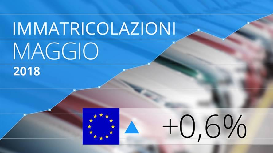 Mercato auto Europa, a maggio la crescita rallenta