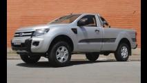 Ranger Sport chega por R$ 67.990 - potência e pacote atrativo são os trunfos