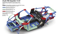 2017 Audi R8 Spyder