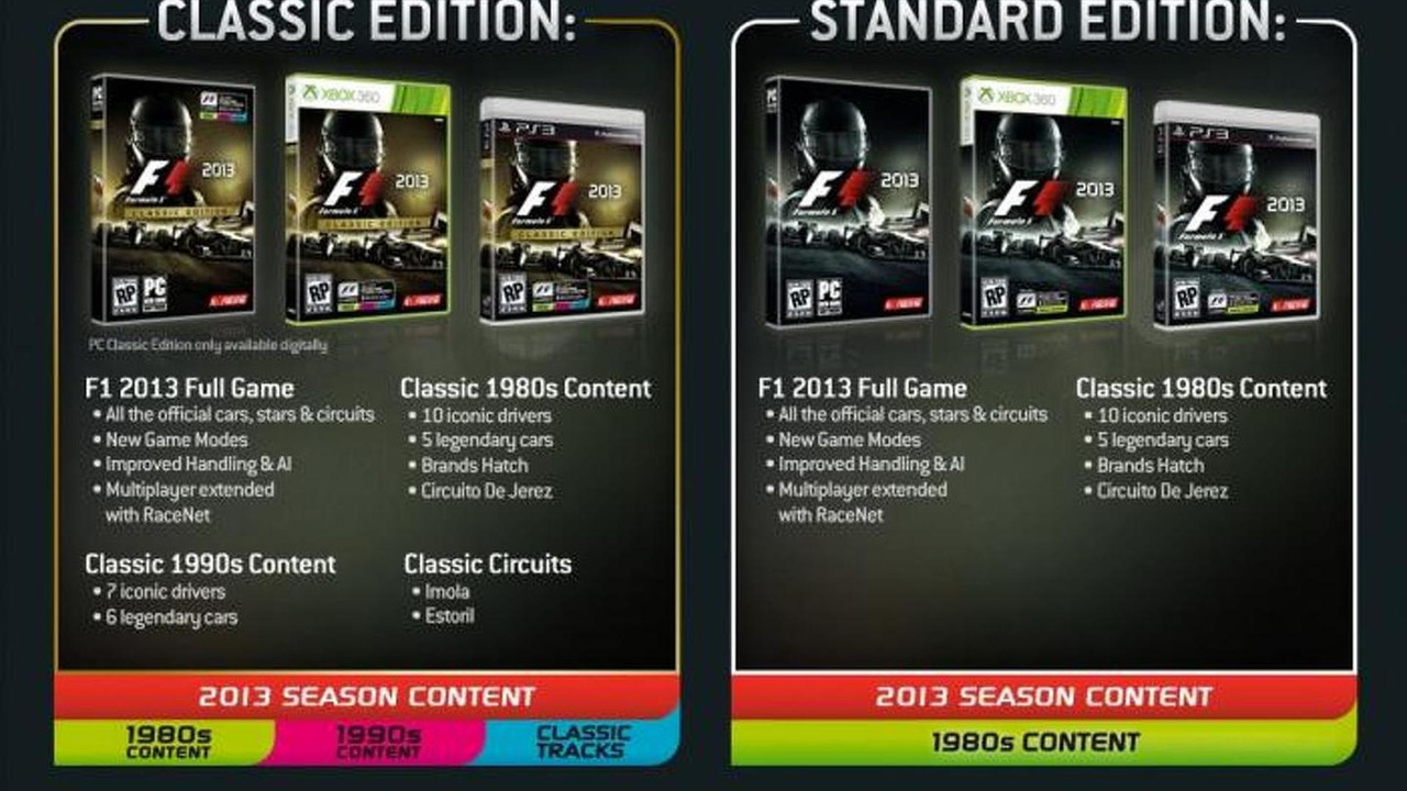 F1 2013: Classic Edition / Standard Edition 18.07.2013