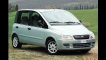 Preise für den Fiat Multipla