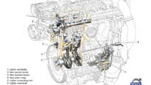 Volvo D5 Engine - 12.4.2011